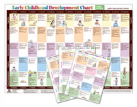 Image Early Childhood Development Chart - Third Edition Combo