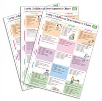 Image Early Childhood Development Chart - Third Edition Mini Poster Pack 25