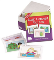 Image Basic Concept Pictures English and Spanish