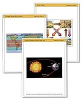 Image Earth and Space Science: Transparency Pack