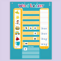 Image Word Ladder Phonics Activity Center